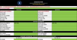 科特迪瓦BSC电子货物跟踪单 申请表样本